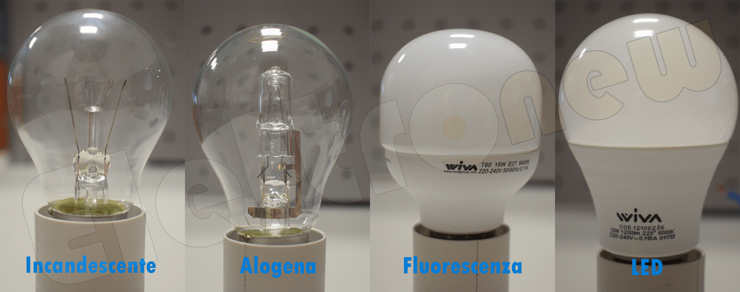 Differenza Tra Luce Led E Alogena.Lampadina Led E Alogena Guida All Acquisto