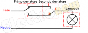 Deviatore-2-3-300x113.png