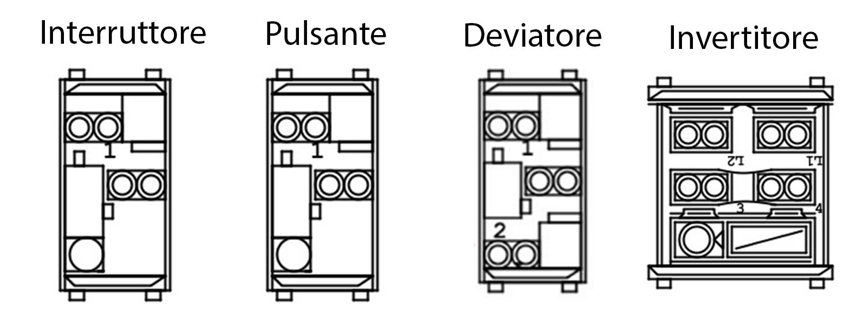 Schema Elettrico Per Interruttore Deviatore : Pulsante interruttore deviatore invertitore differenza